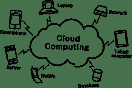 Cloud computing para todos